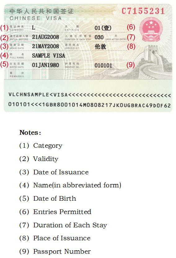 China Visa Gli English